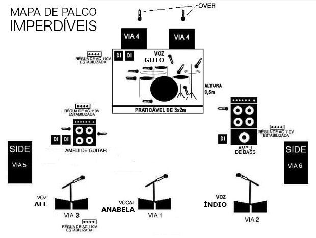 BANDAS IMPERDÍVEIS -MAPA DE PALCO